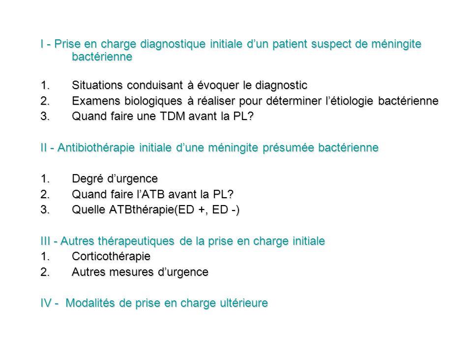 I - Prise en charge diagnostique initiale dun patient suspect de méningite bactérienne 1.Situations conduisant à évoquer le diagnostic 2.Examens biolo