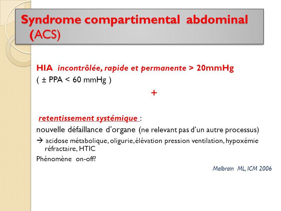 Variations nycthémérales temps passé à PIA > 12 mmHg: seuil pathologique? Malbrain ML, ICM 2006