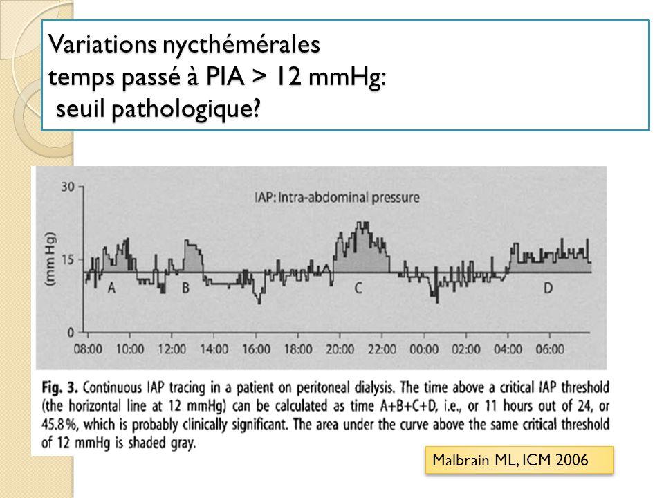 Variation respiratoires sous ventilation mécanique G Plantefeve MAPAR 2003