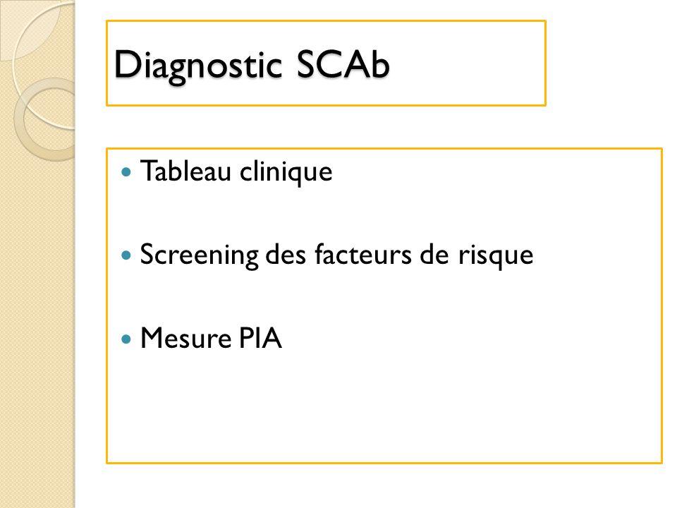 Tableau clinique Découle des mécanismes physiopathologiques oligurie (10%) acidose métabolique distension abdominale défaillance hémodynamique (50%): hypoTA et respiratoire (70%): augmentation Paw + autre défaillance dorgane Saggi BH, ACS, J Trauma 1998;45:597 Malbrain Intensive Care Med 2006 Signes cliniques peu spécifiques, peu sensibles, confondants avec dautres pathologies concomitantes
