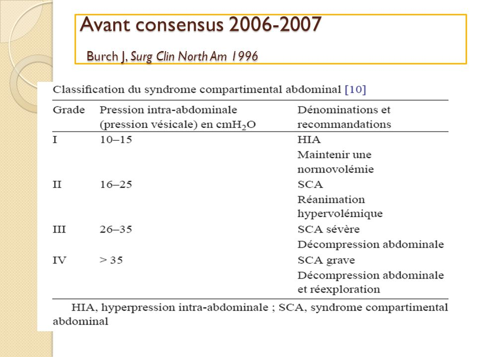 Avant consensus 2006-2007 Burch J, Surg Clin North Am 1996