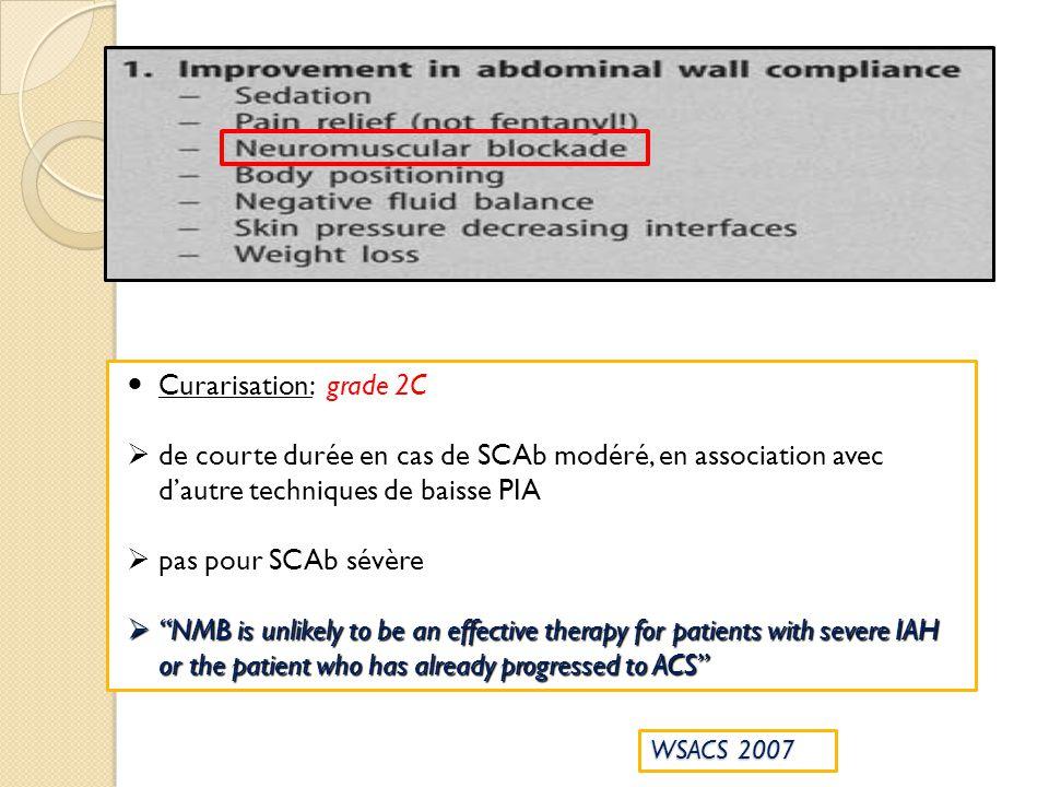 Position demi assise >20° : aggrave HIA modérée, sévère et SCA : grade 2C Une élévation de 2 mmHg peut avoir des conséquences majeures cliniques des 20° Mesure PIA en DD strict sous-estime la vraie PIA en position demi assise WSACS 2007