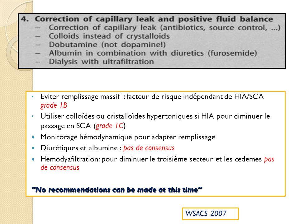 Eviter remplissage massif : facteur de risque indépendant de HIA/SCA grade 1B Utiliser colloïdes ou cristalloïdes hypertoniques si HIA pour diminuer l