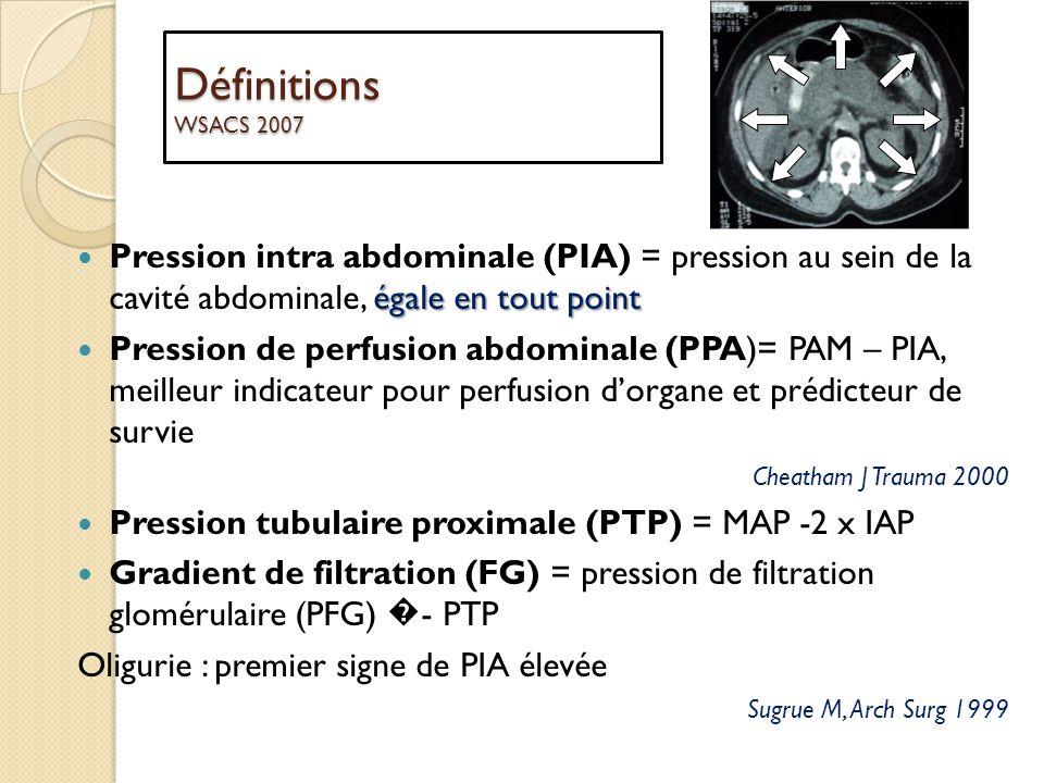 Physiologie PIA normale: 0-5 mmHg chez ladulte sain Variations physiologiques: respiration ( PIA à linspiration) vomissement, défécation exercice physique HIA chronique « physiologique »: grossesse, obésité morbide (RGO, troubles sphinctériennes) Une valeur: doit être interprétée dans un contexte Pneumopéritoine chirurgical (cœlioscopie)= modèle HIA transitoire sans conséquences