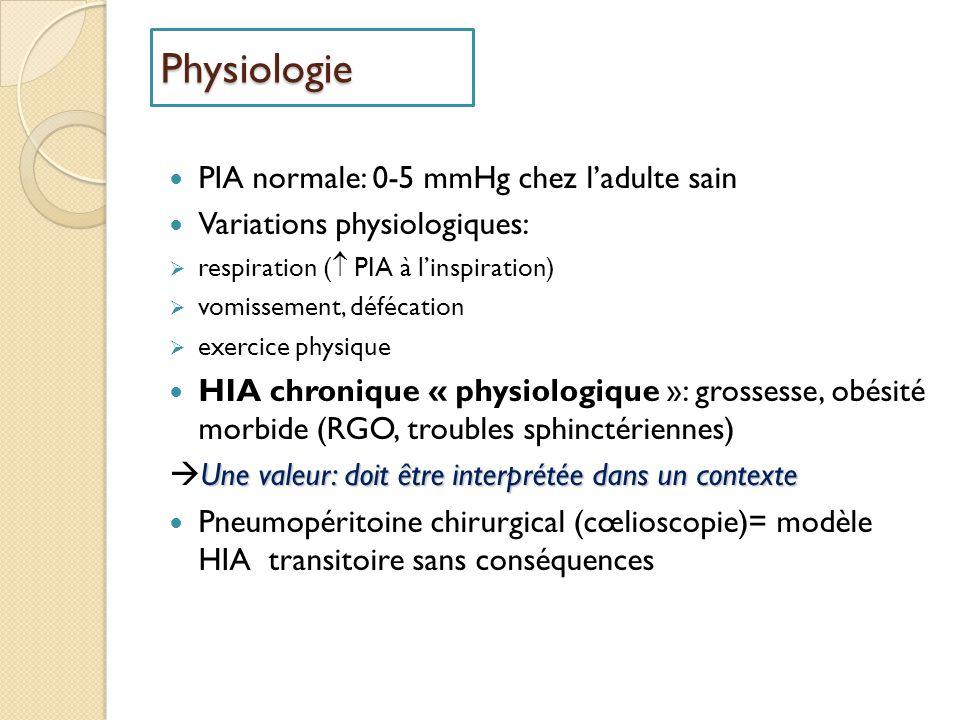 PIA Influencée par: Volume des viscères intra abdominaux Pathologie intra abdominale (ascite, tumeur, sang) Limitation de lexpansion pariétale: brulures, cicatrices, œdème de paroi En réa: PIA 5-7 mmHg en moyenne Malbrain ML, ICM 2006