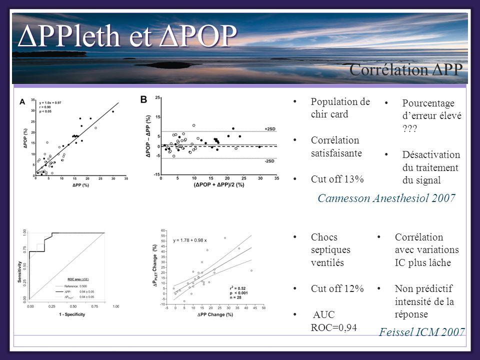 Corrélation ΔPP Cannesson Anesthesiol 2007 Feissel ICM 2007 Pourcentage derreur élevé ??? Désactivation du traitement du signal Population de chir car