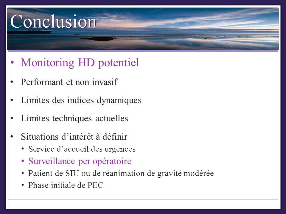Conclusion Monitoring HD potentiel Performant et non invasif Limites des indices dynamiques Limites techniques actuelles Situations dintérêt à définir