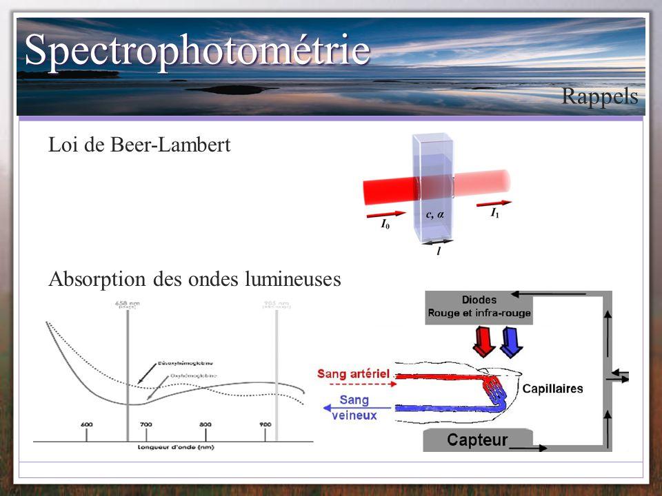 Spectrophotométrie Loi de Beer-Lambert Absorption des ondes lumineuses Rappels