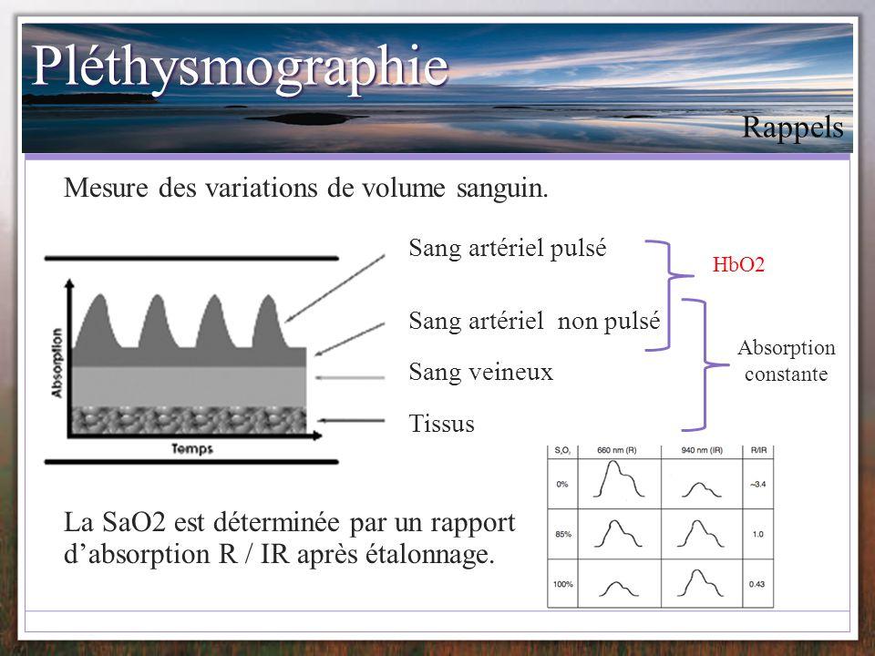 Pléthysmographie Mesure des variations de volume sanguin. La SaO2 est déterminée par un rapport dabsorption R / IR après étalonnage. Rappels Sang arté