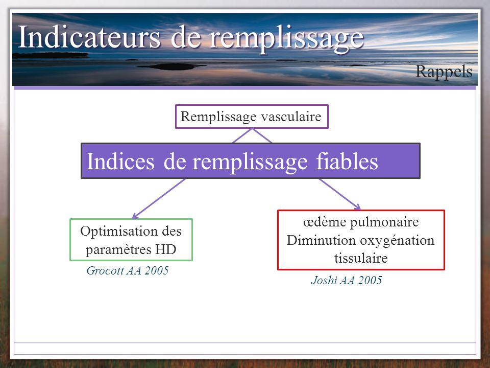 Indicateurs de remplissage Rappels Remplissage vasculaire Optimisation des paramètres HD Grocott AA 2005 œdème pulmonaire Diminution oxygénation tissu