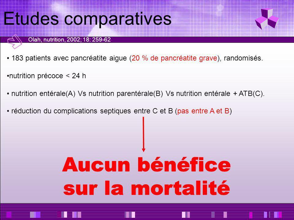 Olah, nutrition, 2002; 18: 259-62 Etudes comparatives 183 patients avec pancréatite aigue (20 % de pancréatite grave), randomisés. nutrition précoce <