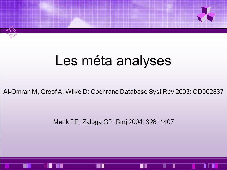 Les méta analyses Al-Omran M, Groof A, Wilke D: Cochrane Database Syst Rev 2003: CD002837 Marik PE, Zaloga GP: Bmj 2004; 328: 1407