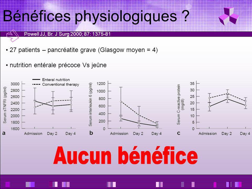 Powell JJ, Br. J Surg 2000; 87: 1375-81 Bénéfices physiologiques ? 27 patients – pancréatite grave (Glasgow moyen = 4) nutrition entérale précoce Vs j