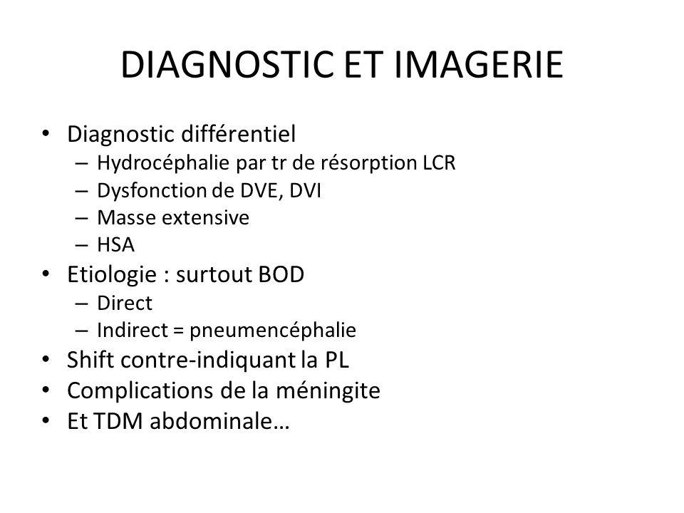 DIAGNOSTIC ET IMAGERIE Diagnostic différentiel – Hydrocéphalie par tr de résorption LCR – Dysfonction de DVE, DVI – Masse extensive – HSA Etiologie :