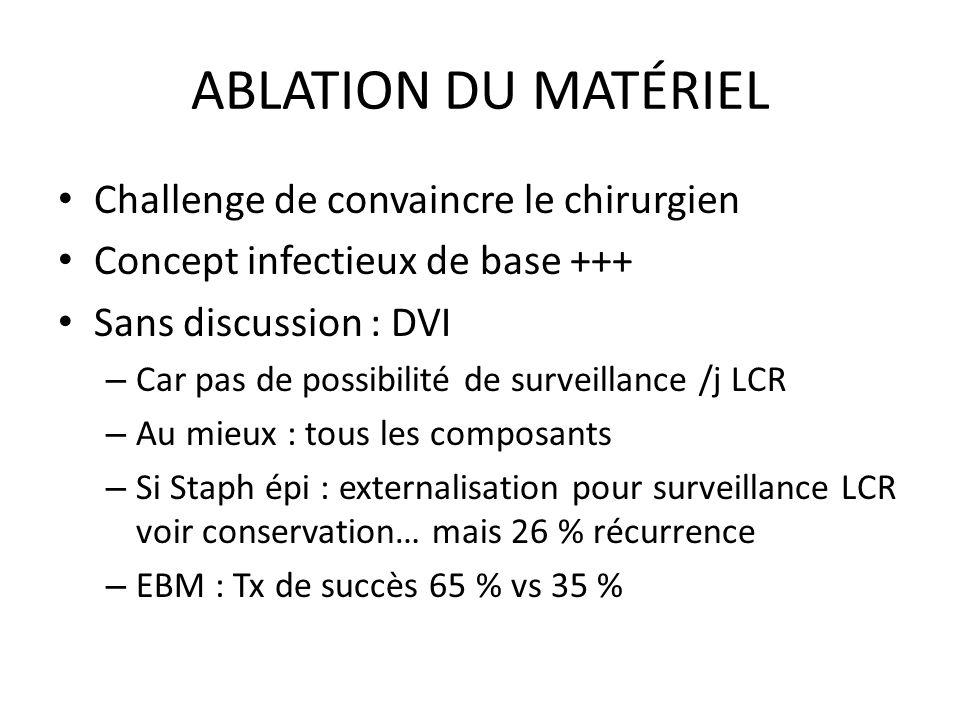 ABLATION DU MATÉRIEL Challenge de convaincre le chirurgien Concept infectieux de base +++ Sans discussion : DVI – Car pas de possibilité de surveillan