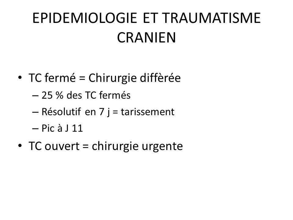 EPIDEMIOLOGIE ET TRAUMATISME CRANIEN TC fermé = Chirurgie diffèrée – 25 % des TC fermés – Résolutif en 7 j = tarissement – Pic à J 11 TC ouvert = chir