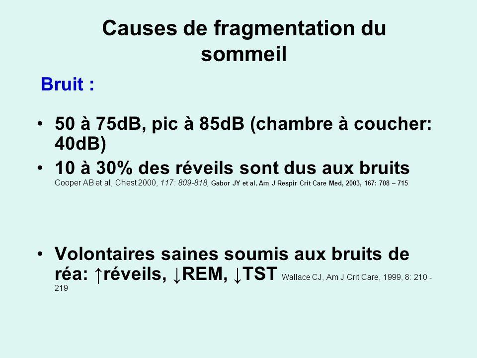 Causes de fragmentation du sommeil 50 à 75dB, pic à 85dB (chambre à coucher: 40dB) 10 à 30% des réveils sont dus aux bruits Cooper AB et al, Chest 2000, 117: 809-818, Gabor JY et al, Am J Respir Crit Care Med, 2003, 167: 708 – 715 Volontaires saines soumis aux bruits de réa: réveils, REM, TST Wallace CJ, Am J Crit Care, 1999, 8: 210 - 219 Bruit :