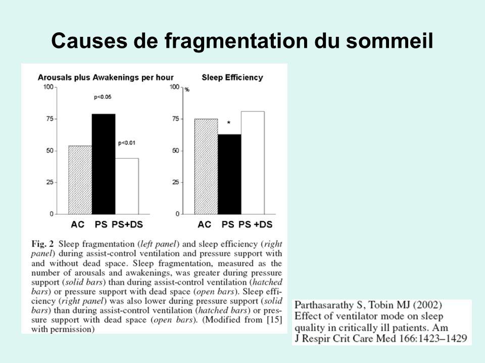 Causes de fragmentation du sommeil