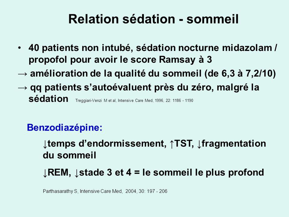 Relation sédation - sommeil 40 patients non intubé, sédation nocturne midazolam / propofol pour avoir le score Ramsay à 3 amélioration de la qualité d