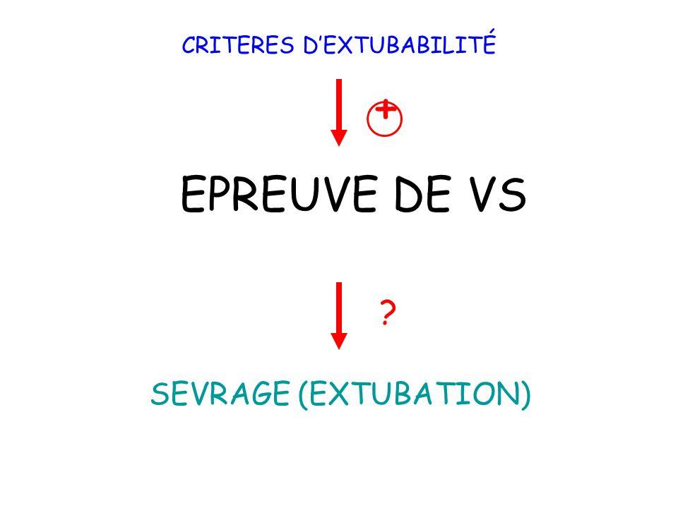 EPREUVE DE VS CRITERES DEXTUBABILITÉ SEVRAGE (EXTUBATION) + ?