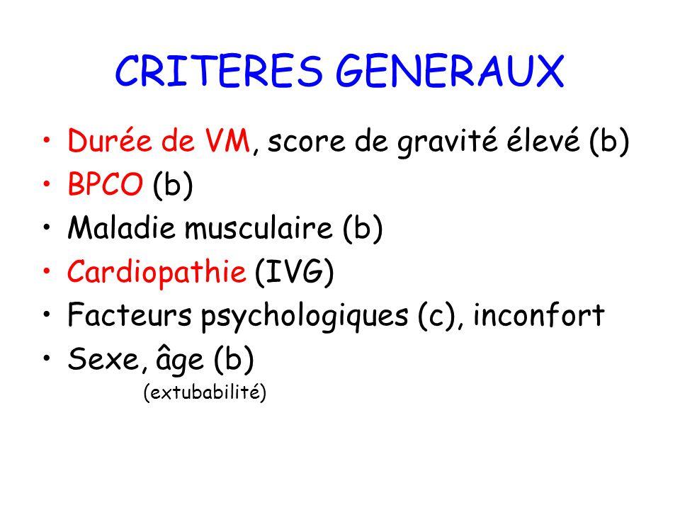 CRITERES GENERAUX Durée de VM, score de gravité élevé (b) BPCO (b) Maladie musculaire (b) Cardiopathie (IVG) Facteurs psychologiques (c), inconfort Se