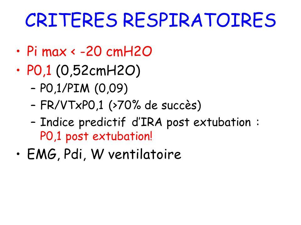 Pi max < -20 cmH2O P0,1 (0,52cmH2O) –P0,1/PIM (0,09) –FR/VTxP0,1 (>70% de succès) –Indice predictif dIRA post extubation : P0,1 post extubation! EMG,