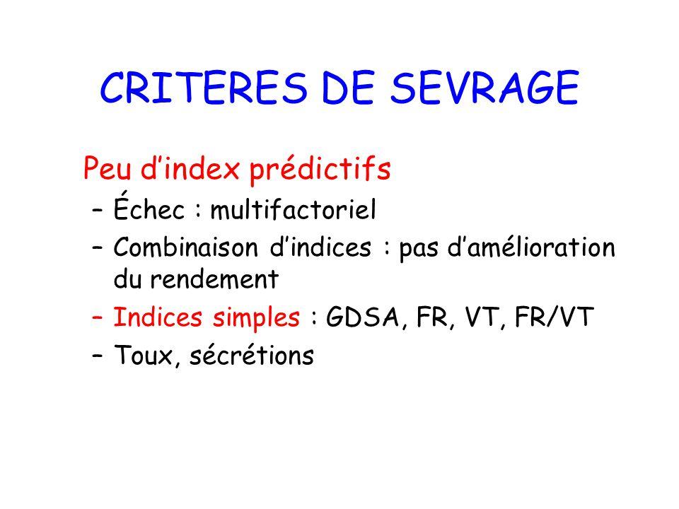 CRITERES DE SEVRAGE Peu dindex prédictifs –Échec : multifactoriel –Combinaison dindices : pas damélioration du rendement –Indices simples : GDSA, FR,