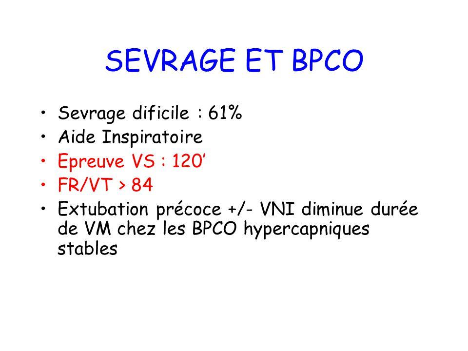 SEVRAGE ET BPCO Sevrage dificile : 61% Aide Inspiratoire Epreuve VS : 120 FR/VT > 84 Extubation précoce +/- VNI diminue durée de VM chez les BPCO hype