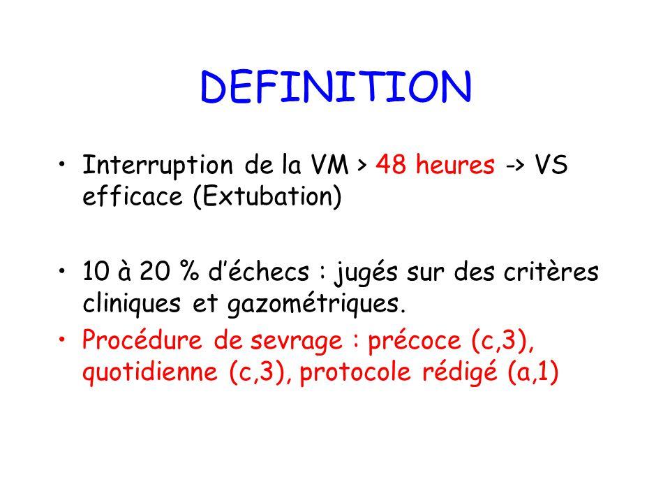 DEFINITION Interruption de la VM > 48 heures -> VS efficace (Extubation) 10 à 20 % déchecs : jugés sur des critères cliniques et gazométriques. Procéd