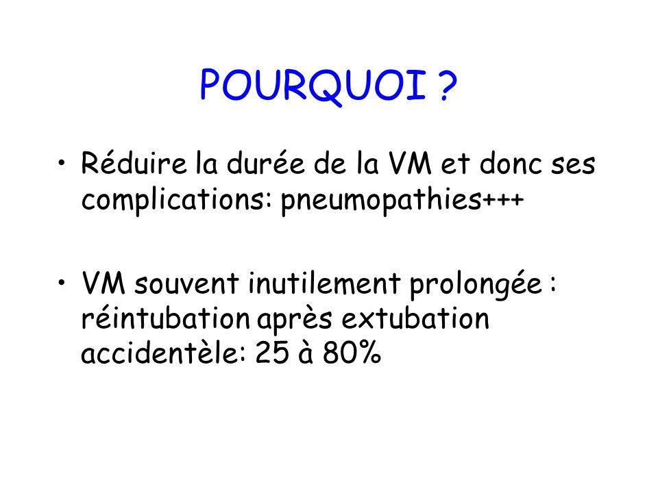 POURQUOI ? Réduire la durée de la VM et donc ses complications: pneumopathies+++ VM souvent inutilement prolongée : réintubation après extubation acci