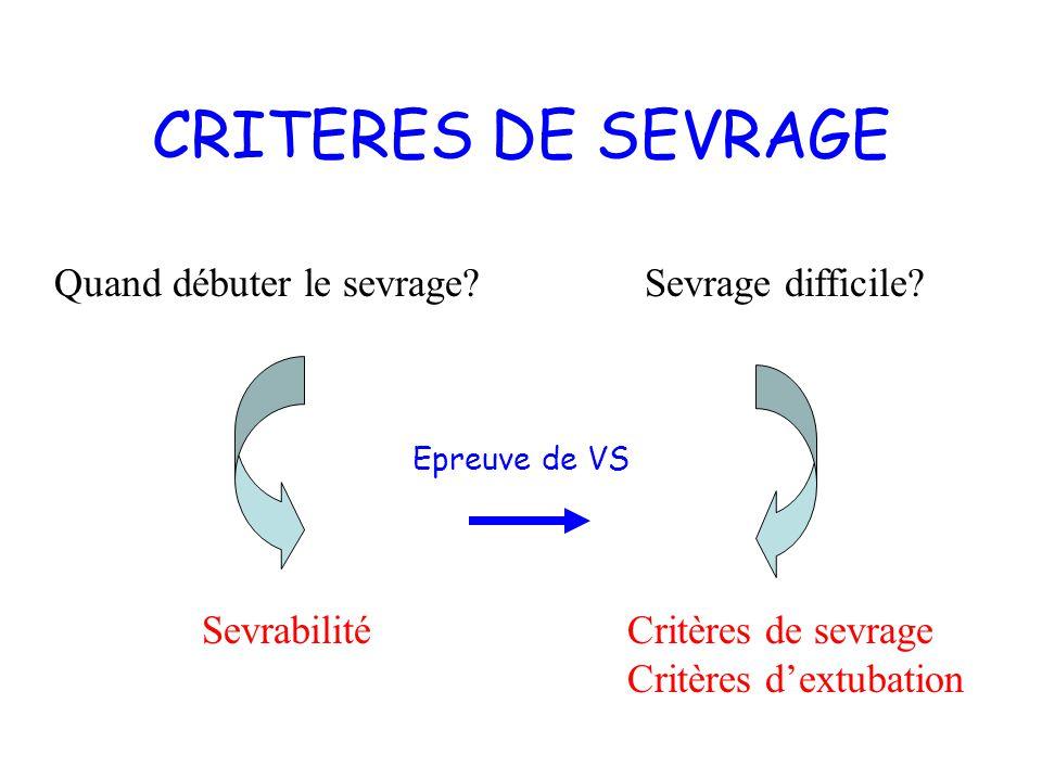 SEVRAGE ET BPCO Sevrage dificile : 61% Aide Inspiratoire Epreuve VS : 120 FR/VT > 84 Extubation précoce +/- VNI diminue durée de VM chez les BPCO hypercapniques stables