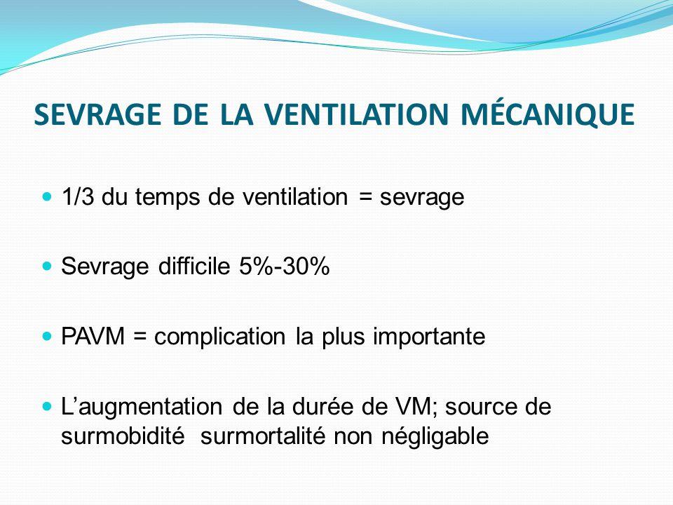 SEVRAGE DE LA VENTILATION MÉCANIQUE 1/3 du temps de ventilation = sevrage Sevrage difficile 5%-30% PAVM = complication la plus importante Laugmentatio