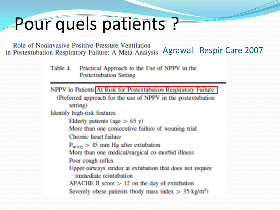 Pour quels patients ? Agrawal Respir Care 2007