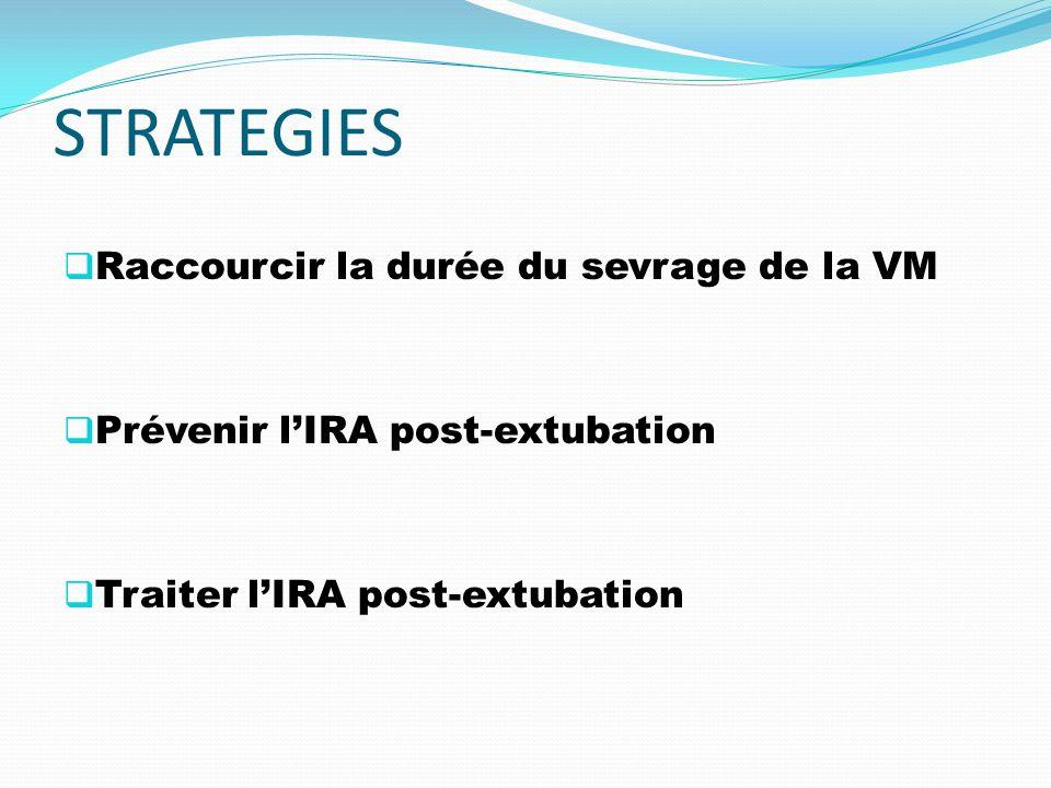 STRATEGIES Raccourcir la durée du sevrage de la VM Prévenir lIRA post-extubation Traiter lIRA post-extubation
