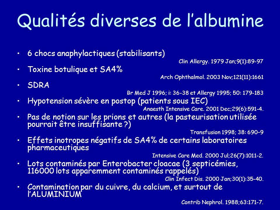Qualités diverses de lalbumine 6 chocs anaphylactiques (stabilisants) Clin Allergy.