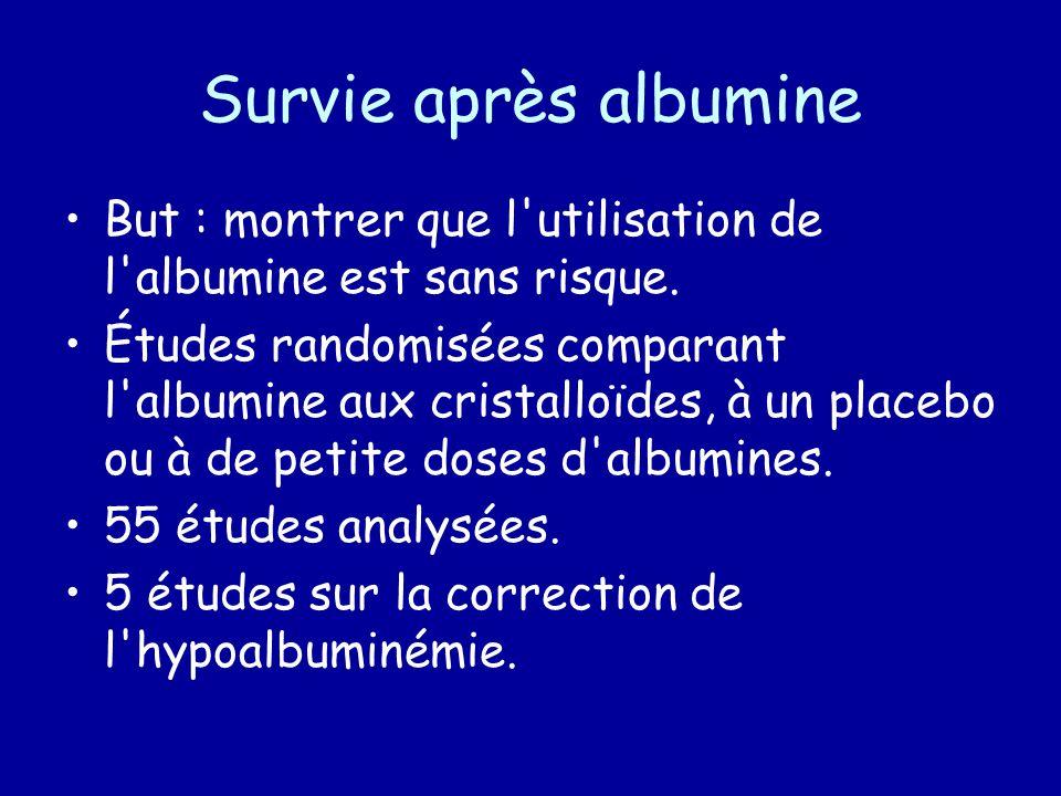Survie après albumine But : montrer que l utilisation de l albumine est sans risque.