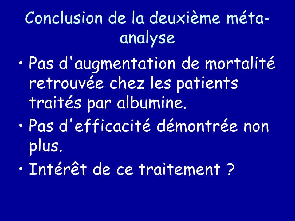 Conclusion de la deuxième méta- analyse Pas d augmentation de mortalité retrouvée chez les patients traités par albumine.