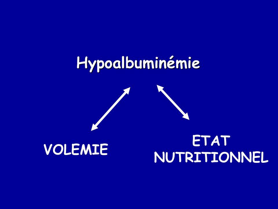 Hypoalbuminémie VOLEMIE ETAT NUTRITIONNEL