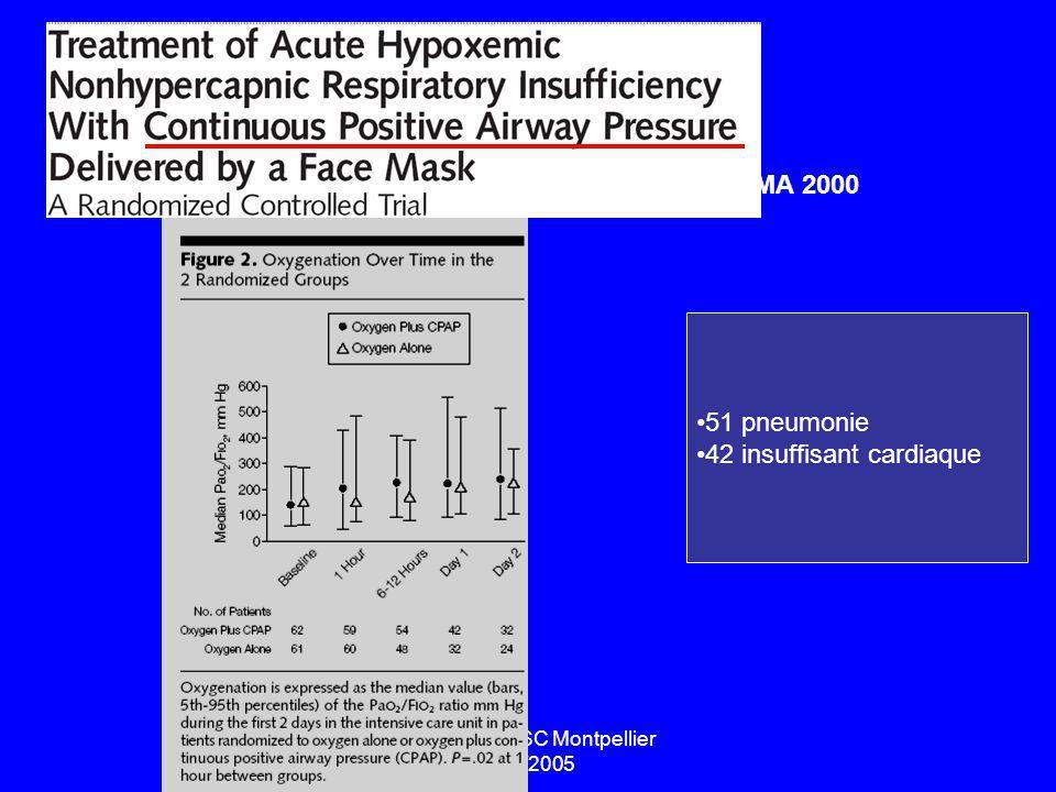 D Robert DESC Montpellier 8/12/2005 51 pneumonie 42 insuffisant cardiaque Delclaux JAMA 2000