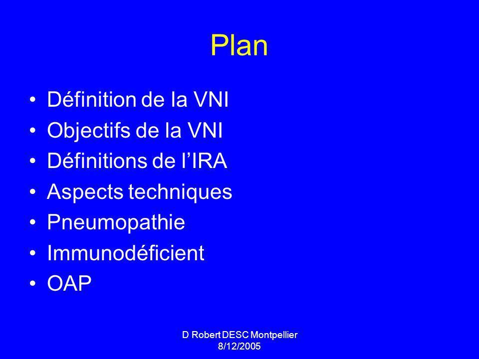 D Robert DESC Montpellier 8/12/2005 Plan Définition de la VNI Objectifs de la VNI Définitions de lIRA Aspects techniques Pneumopathie Immunodéficient OAP