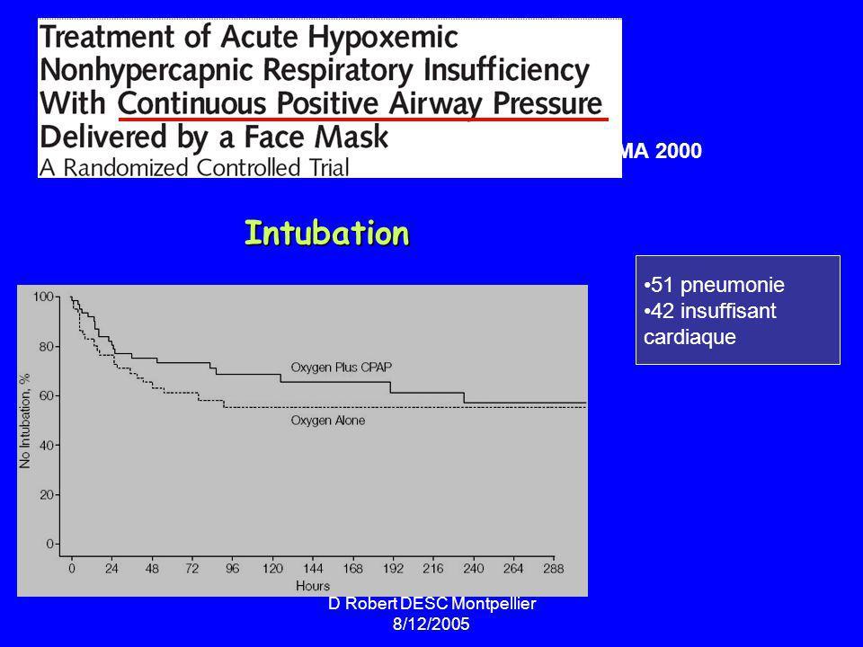 D Robert DESC Montpellier 8/12/2005Intubation 51 pneumonie 42 insuffisant cardiaque Delclaux JAMA 2000