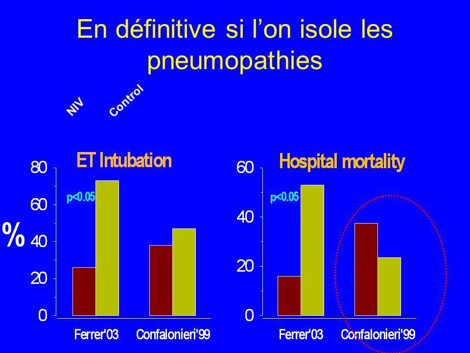 D Robert DESC Montpellier 8/12/2005 En définitive si lon isole les pneumopathies NIV Control
