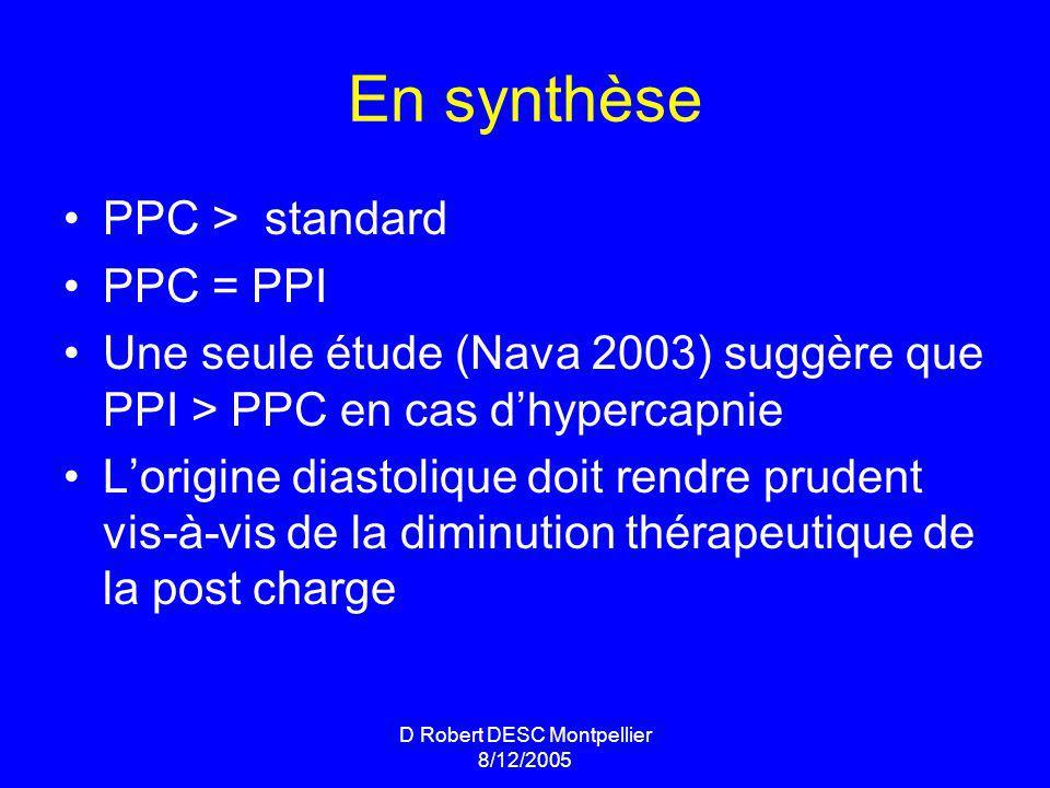 D Robert DESC Montpellier 8/12/2005 En synthèse PPC > standard PPC = PPI Une seule étude (Nava 2003) suggère que PPI > PPC en cas dhypercapnie Lorigine diastolique doit rendre prudent vis-à-vis de la diminution thérapeutique de la post charge