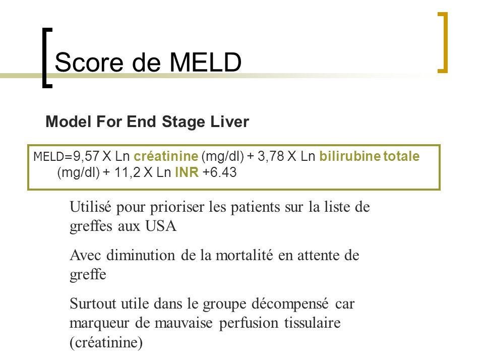 Score de MELD MELD= 9,57 X Ln créatinine (mg/dl) + 3,78 X Ln bilirubine totale (mg/dl) + 11,2 X Ln INR +6.43 Model For End Stage Liver Utilisé pour prioriser les patients sur la liste de greffes aux USA Avec diminution de la mortalité en attente de greffe Surtout utile dans le groupe décompensé car marqueur de mauvaise perfusion tissulaire (créatinine)