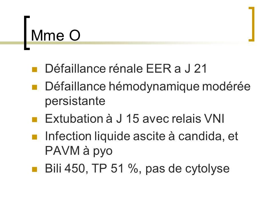 Mme O Défaillance rénale EER a J 21 Défaillance hémodynamique modérée persistante Extubation à J 15 avec relais VNI Infection liquide ascite à candida, et PAVM à pyo Bili 450, TP 51 %, pas de cytolyse