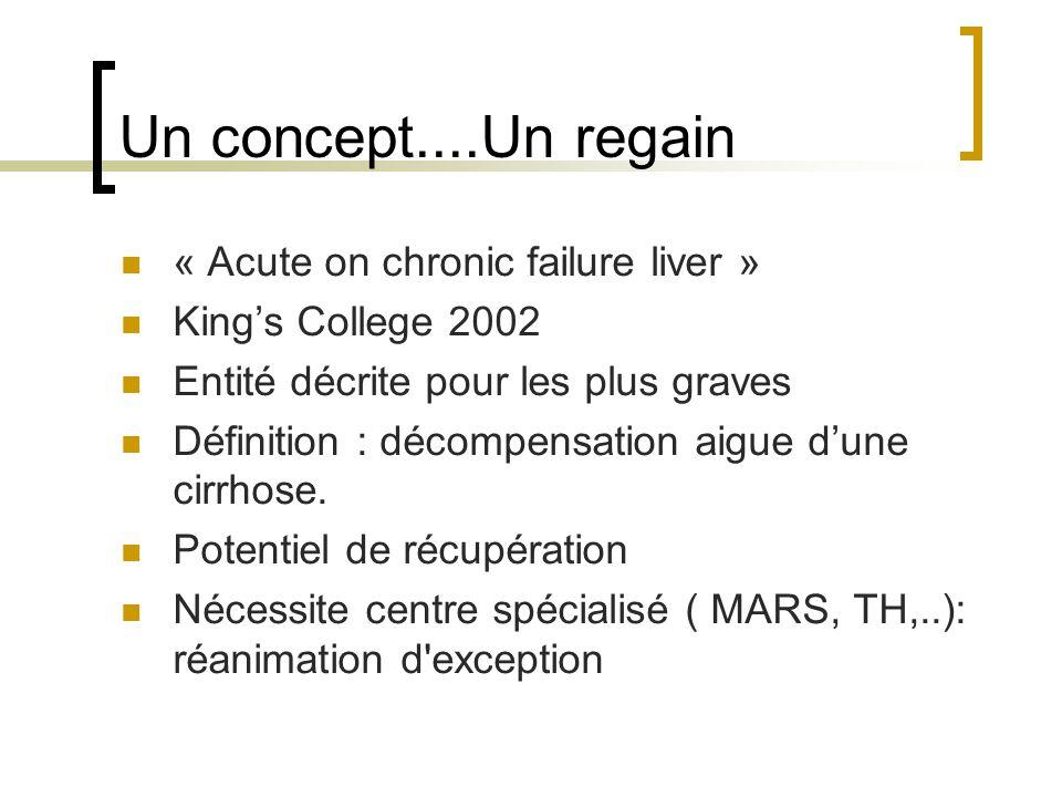 Un concept....Un regain « Acute on chronic failure liver » Kings College 2002 Entité décrite pour les plus graves Définition : décompensation aigue dune cirrhose.
