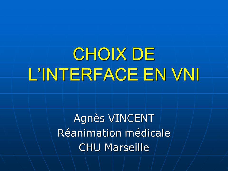 CHOIX DE LINTERFACE SELON LA LITTERATURE Martin ( AJRCCM 2000) ON,N,FF Masip (Lancet 2000) ON Plant (Lancet 2000) ON ou N Auriant (AJRCCM 2001) N Hilbert (NEJM 2001) ON Dikensoy (Int J Clin Pract 2002) ON Keenan (JAMA 2002 ) ON Thys (ERJ 2002 ) ON Anton (Respiratory Care 2003) N ou FF Ferrer (AJRCCM 2003) ON ou N Kwok (CCM 2003) ON ou N Soroksky (Chest 2003) N Antonelli (Anesthesio 2004) ON ou H Rocco (Chest 2004) ON ou H Wilson (ERJ 2004) ON ou N Racca (JAPhysiol 2005) ON ou H Bott (Lancet 1993) N Brochard (NEJM 1995) ON Kraemer (AJRCCM 1995) ON ou N Wysocki (Chest 1995) ON Angus (Thorax 1996) N Barbe ( ERJ 1996) N Mehta (CCM 1997) ON Antonelli (NEJM 1998) ON Celikel (Chest 1998) ON Nava (Ann Int Med 1998) ON Wood (Chest 1998) N Confalonieri (AJRCCM 1999) ON ou N Girault (AJRCCM 1999) ON ou N Jiang (Respirology 1999) N Antonelli (JAMA 2000) ON Bardi ( ERJ 2000) N
