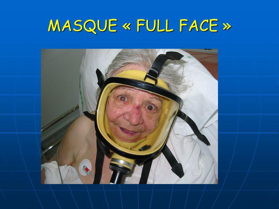 NASAL vs FULL-FACE 14 patients BPCO en décompensation 14 patients BPCO en décompensation n=7 masque nasal, n=7 masque FF n=7 masque nasal, n=7 masque FF 15 minutes de VNI 15 minutes de VNI Pas de différence significative concernant: Pas de différence significative concernant: - les scores de tolérance des masques - les scores de tolérance des masques - les GDS - les GDS - les index deffort des muscles respiratoires - les index deffort des muscles respiratoires (Ppl; Pdi; Ti/Ttot; index tension/temps) Anton et Coll (Respiratory Care 2003 Vol 48 N°10
