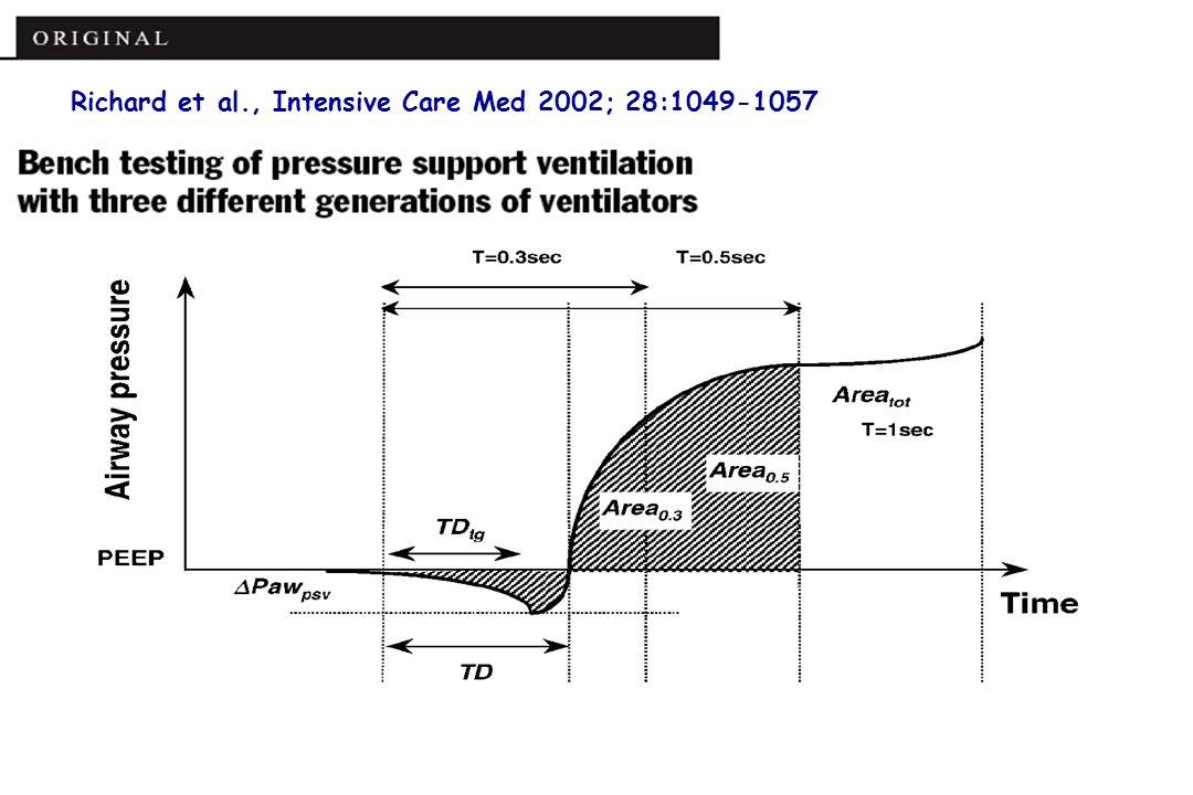 Richard et al., Intensive Care Med 2002; 28:1049-1057