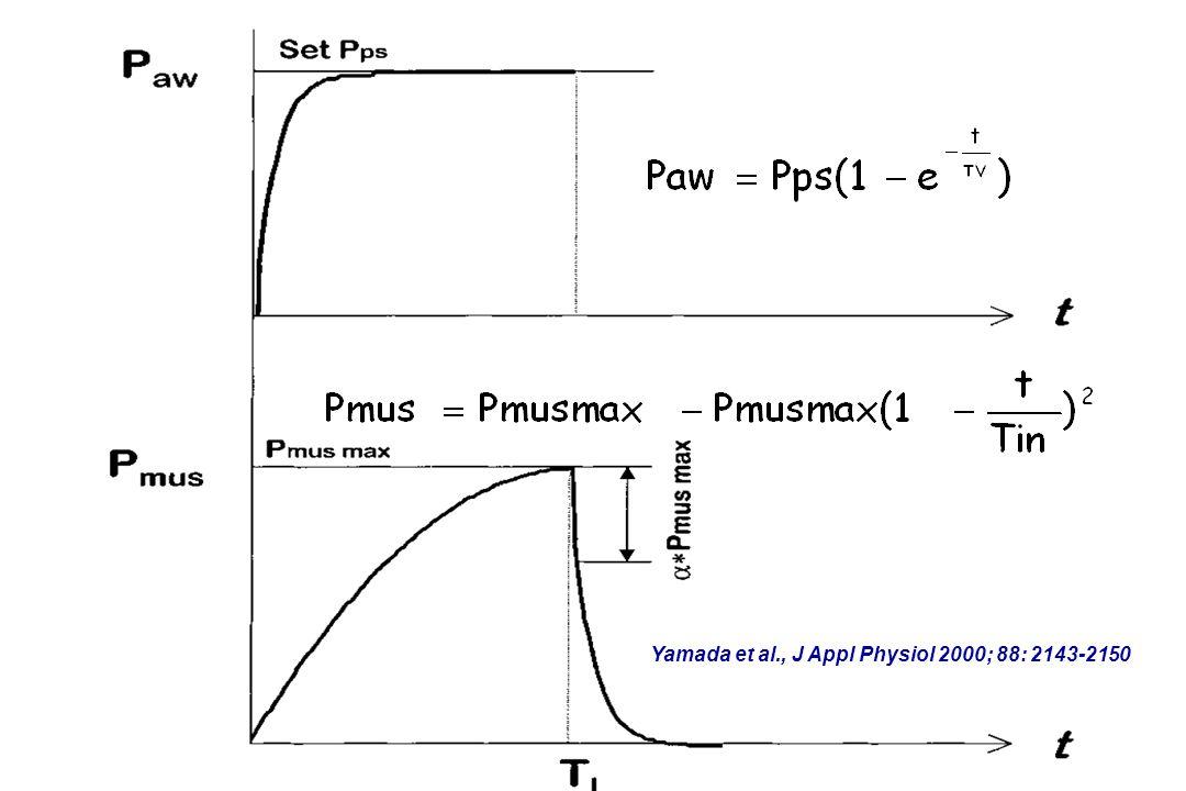 Yamada et al., J Appl Physiol 2000; 88: 2143-2150